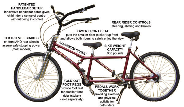 Buddy Bike Features - Click for PDF view